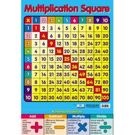 picture relating to Multiplication Squares Printable known as Multiplication Sq. Wall Chart